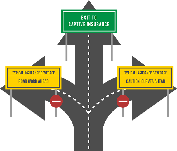 Exit to Captive Insurance